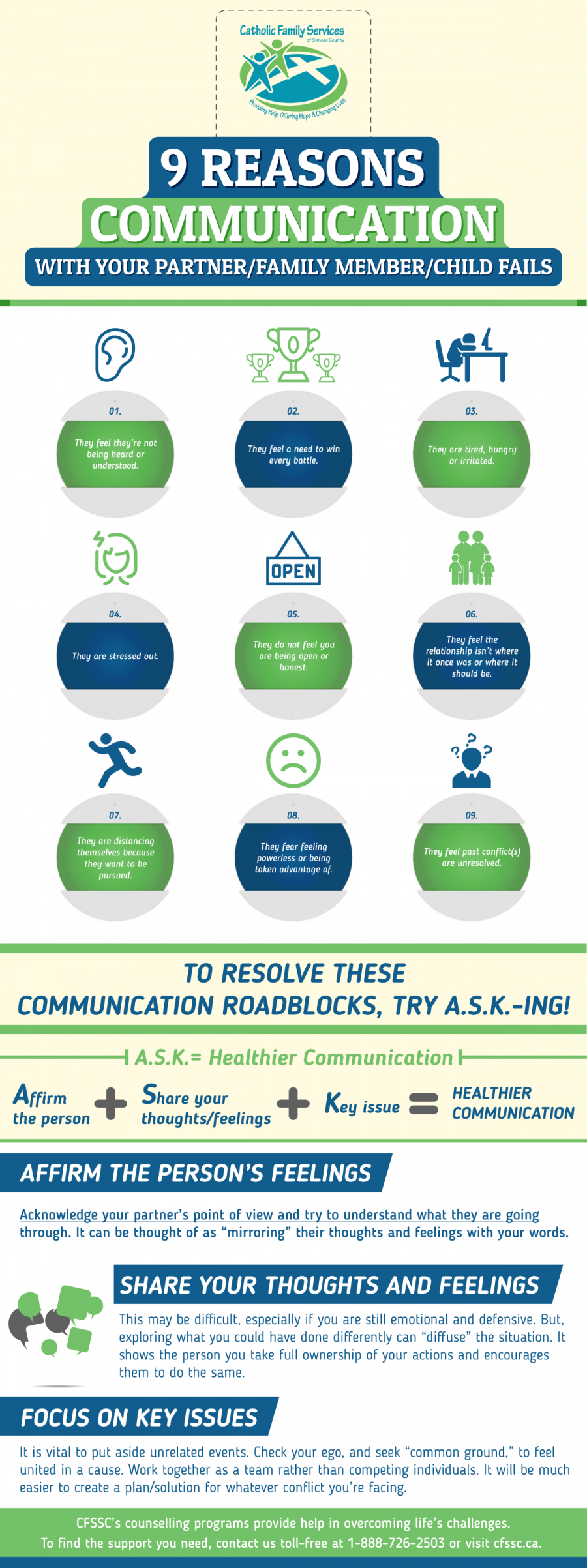 9 Reasons Why Communication Fails